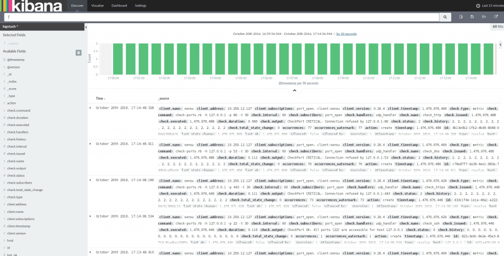 You should have more metrics on Kibana after setting up Sensu
