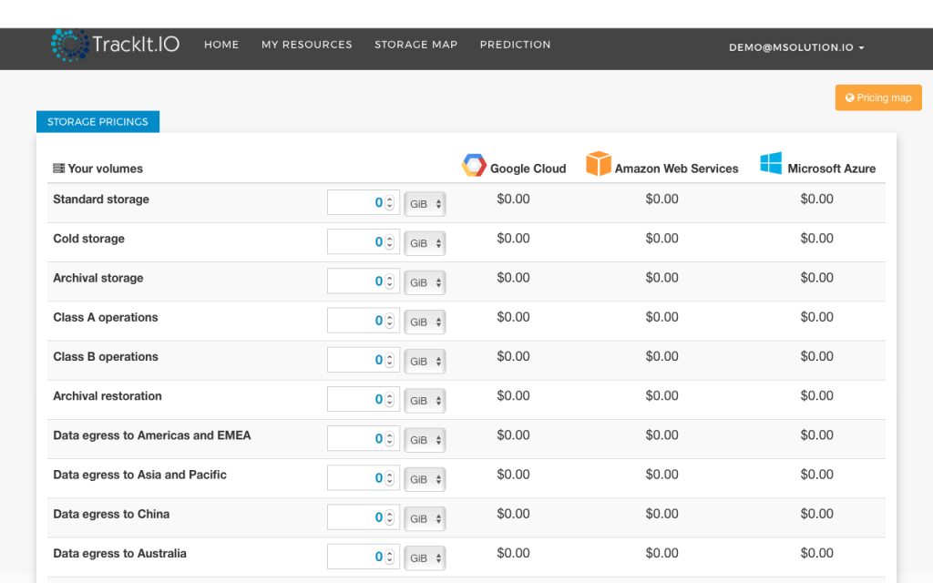 The pricing helps decision makers in deciding when to gain more resources on the cloud.