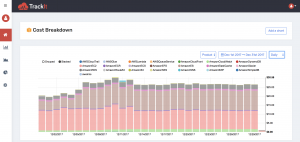 With trackit V2 you have a comprehensive cost breakdown of AWS deployment